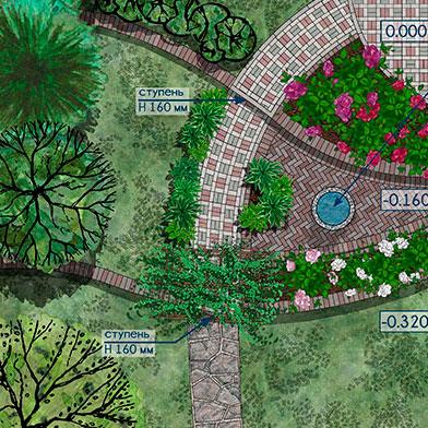 Ген. план участка с цветниками и фонтаном